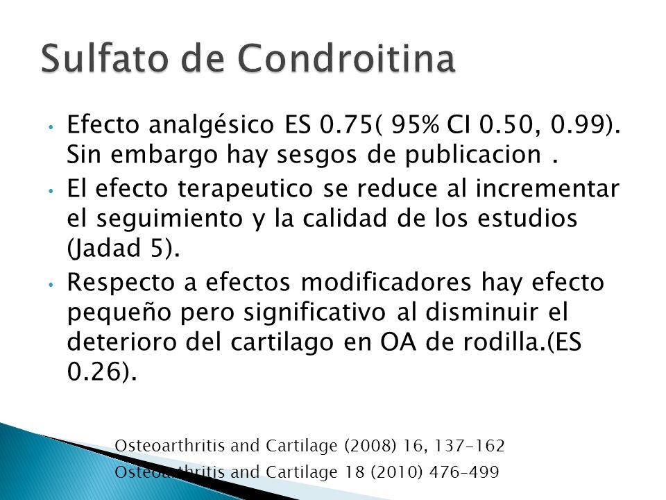 Efecto analgésico ES 0.75( 95% CI 0.50, 0.99). Sin embargo hay sesgos de publicacion. El efecto terapeutico se reduce al incrementar el seguimiento y