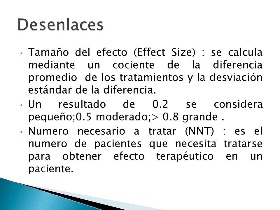 Tamaño del efecto (Effect Size) : se calcula mediante un cociente de la diferencia promedio de los tratamientos y la desviación estándar de la diferen