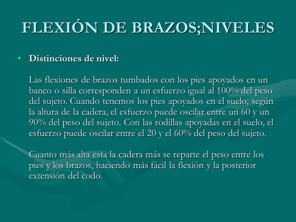FLEXIÓN DE BRAZOS;NIVELES Distinciones de nivel: Las flexiones de brazos tumbados con los pies apoyados en un banco o silla corresponden a un esfuerzo
