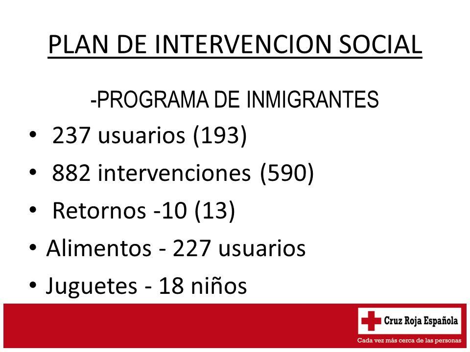 PLAN DE INTERVENCION SOCIAL -PROGRAMA DE MAYORES AYUDA A DOMICILIO COMPLEMENTARIA 4 Usuarios TELEASISTENCIA DOMICILIARIA 2 usuarios