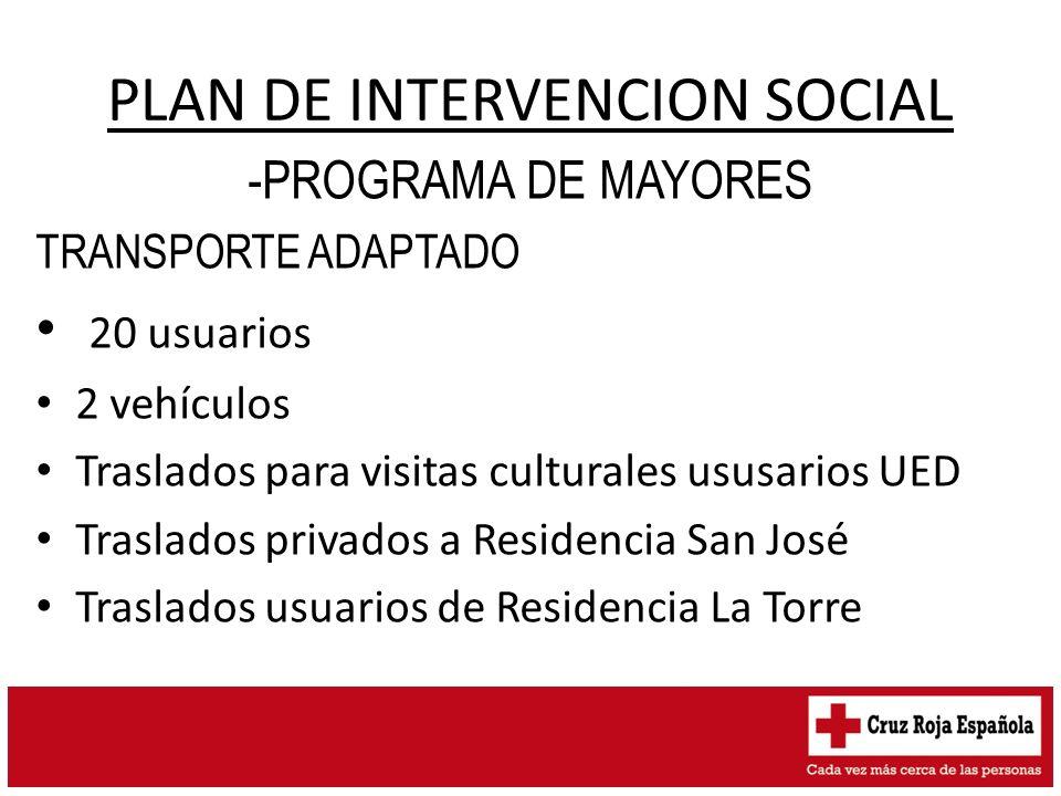 PLAN DE VOLUNTARIADO Andalucía Compromiso Digital 2 cursos Formación Básica Digital Voluntarios digitales – 17 Entidades adheridas- Ad Hoc
