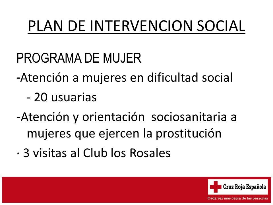 PLAN DE INTERVENCION SOCIAL -PARTICIPACIÓN EN EL PROYECTO RELAS (INMIGRANTES) -IV DIA DE PUERTAS ABIERTAS -CLASES DE ESPAÑOL – LUNES 16.30 (30 USUARIOS) -CLASES DE APOYO Y LUDOTECA- LUNES 16.30 (10 NIÑOS) TALLER DE COSTURA – 7 usuarios