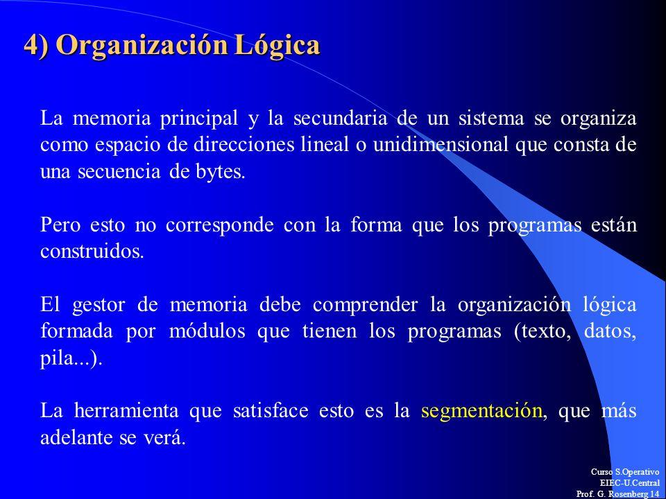 Curso S.Operativo EIEC-U.Central Prof. G. Rosenberg 14 4) Organización Lógica La memoria principal y la secundaria de un sistema se organiza como espa