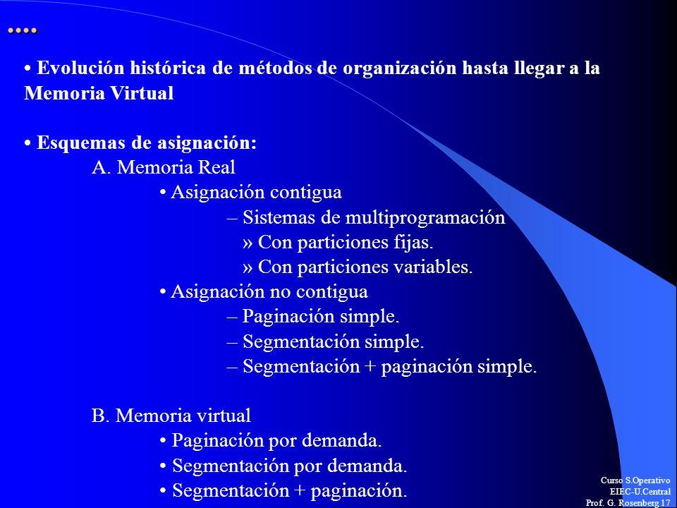 Curso S.Operativo EIEC-U.Central Prof. G. Rosenberg 17.... Evolución histórica de métodos de organización hasta llegar a la Memoria Virtual Esquemas d