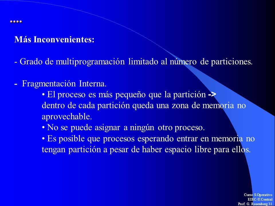 Curso S.Operativo EIEC-U.Central Prof. G. Rosenberg 31.... Más Inconvenientes: - Grado de multiprogramación limitado al número de particiones. - Fragm