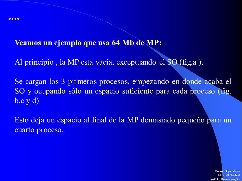 Curso S.Operativo EIEC-U.Central Prof. G. Rosenberg 33.... Veamos un ejemplo que usa 64 Mb de MP: Al principio, la MP esta vacía, exceptuando el SO (f