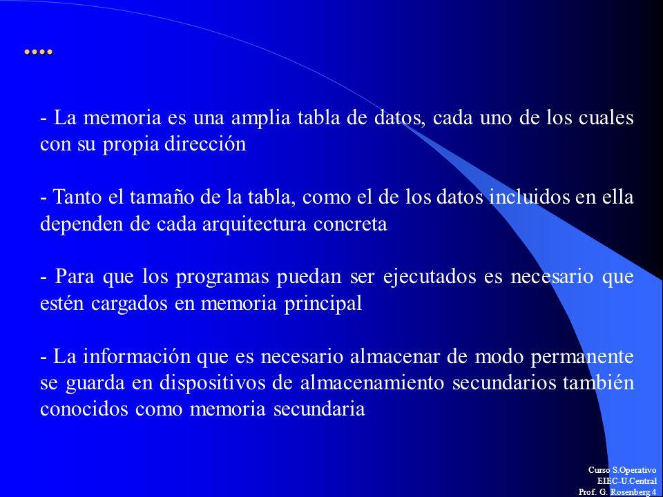 Curso S.Operativo EIEC-U.Central Prof. G. Rosenberg 4.... - La memoria es una amplia tabla de datos, cada uno de los cuales con su propia dirección -