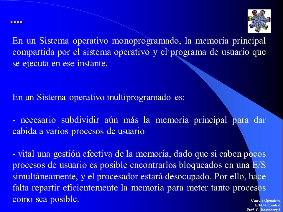 Curso S.Operativo EIEC-U.Central Prof. G. Rosenberg 5.... En un Sistema operativo monoprogramado, la memoria principal compartida por el sistema opera