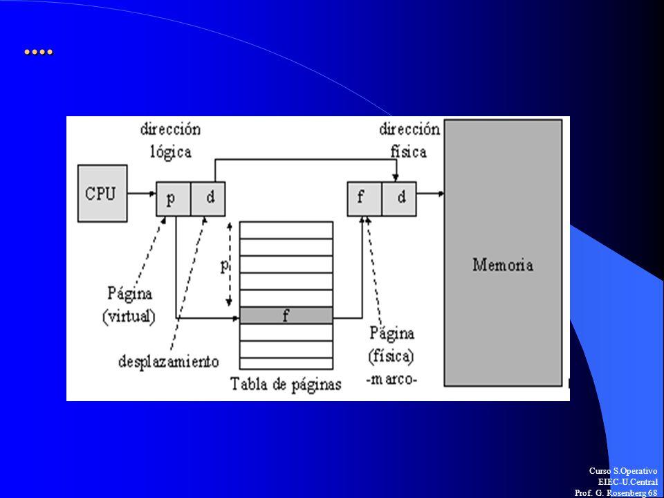 Curso S.Operativo EIEC-U.Central Prof. G. Rosenberg 68....