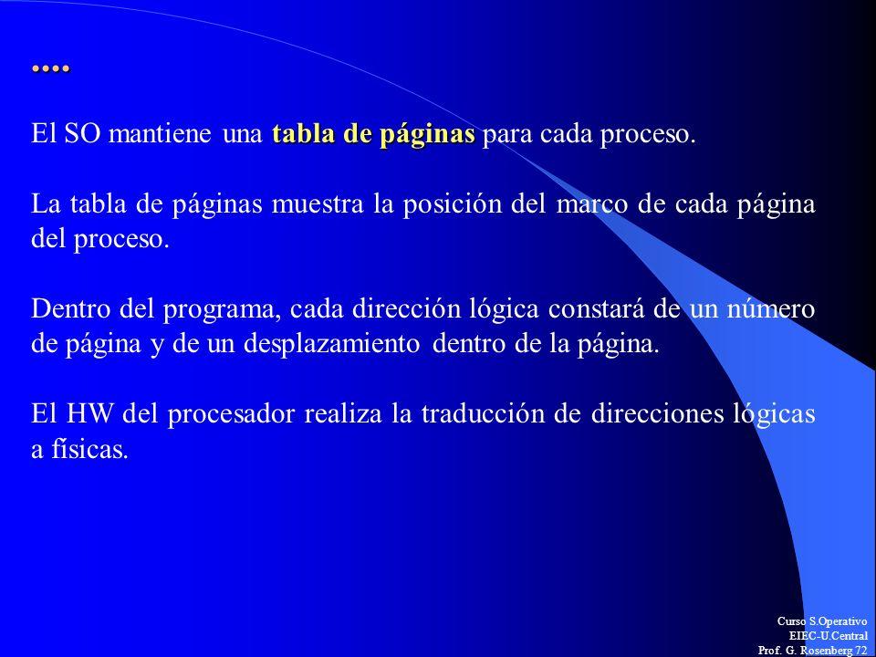Curso S.Operativo EIEC-U.Central Prof. G. Rosenberg 72.... tabla de páginas El SO mantiene una tabla de páginas para cada proceso. La tabla de páginas