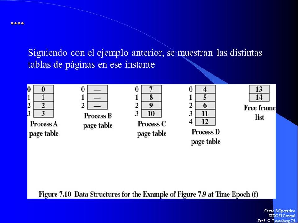 Curso S.Operativo EIEC-U.Central Prof. G. Rosenberg 74.... Siguiendo con el ejemplo anterior, se muestran las distintas tablas de páginas en ese insta