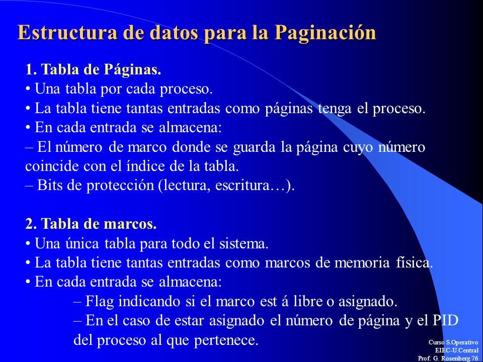 Curso S.Operativo EIEC-U.Central Prof. G. Rosenberg 76 Estructura de datos para la Paginación 1. Tabla de Páginas. Una tabla por cada proceso. La tabl