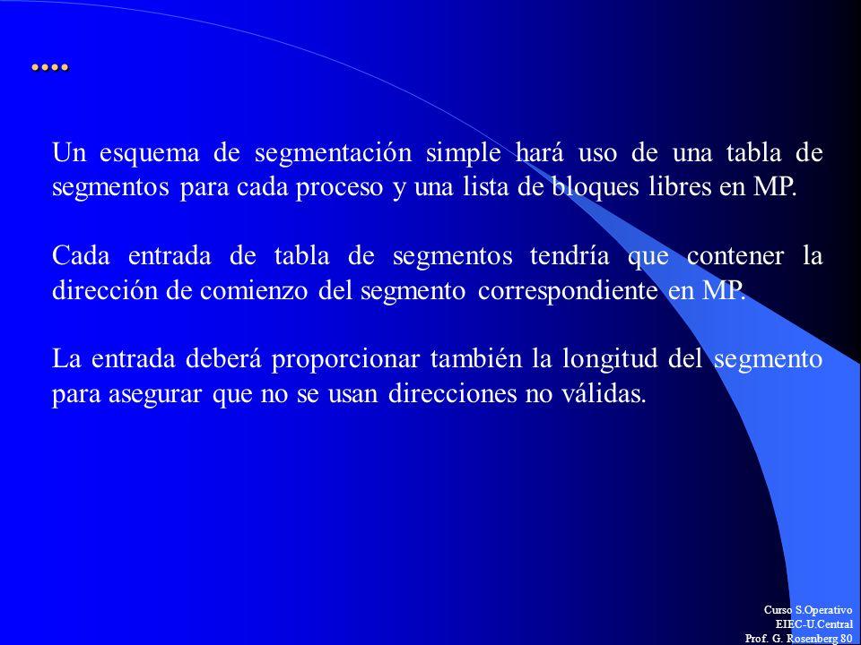 Curso S.Operativo EIEC-U.Central Prof. G. Rosenberg 80.... Un esquema de segmentación simple hará uso de una tabla de segmentos para cada proceso y un