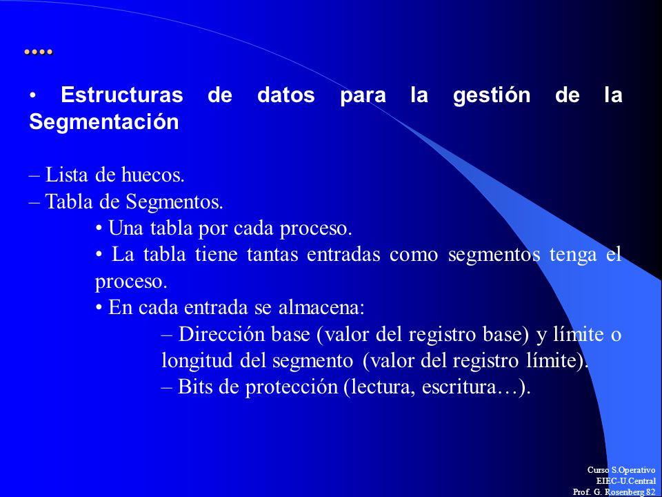 Curso S.Operativo EIEC-U.Central Prof. G. Rosenberg 82.... Estructuras de datos para la gestión de la Segmentación – Lista de huecos. – Tabla de Segme