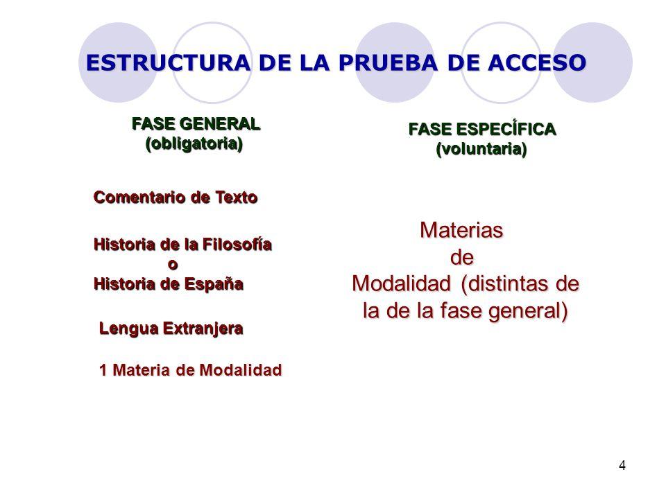 4 ESTRUCTURA DE LA PRUEBA DE ACCESO ESTRUCTURA DE LA PRUEBA DE ACCESO FASE GENERAL (obligatoria) (obligatoria) FASE ESPECÍFICA (voluntaria) (voluntari