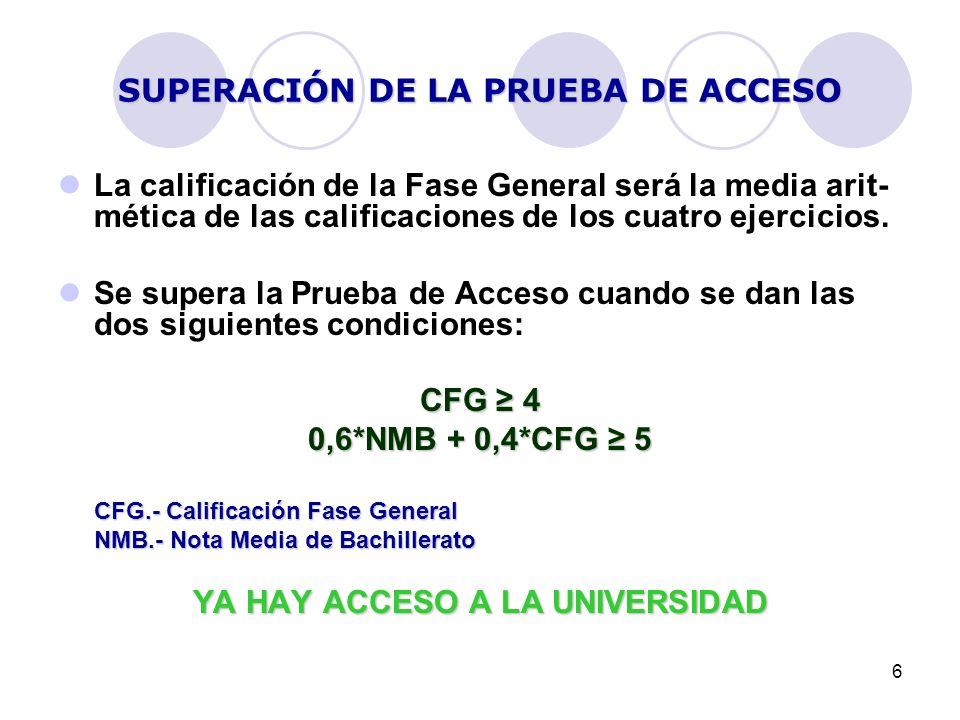 6 SUPERACIÓN DE LA PRUEBA DE ACCESO La calificación de la Fase General será la media arit- mética de las calificaciones de los cuatro ejercicios.