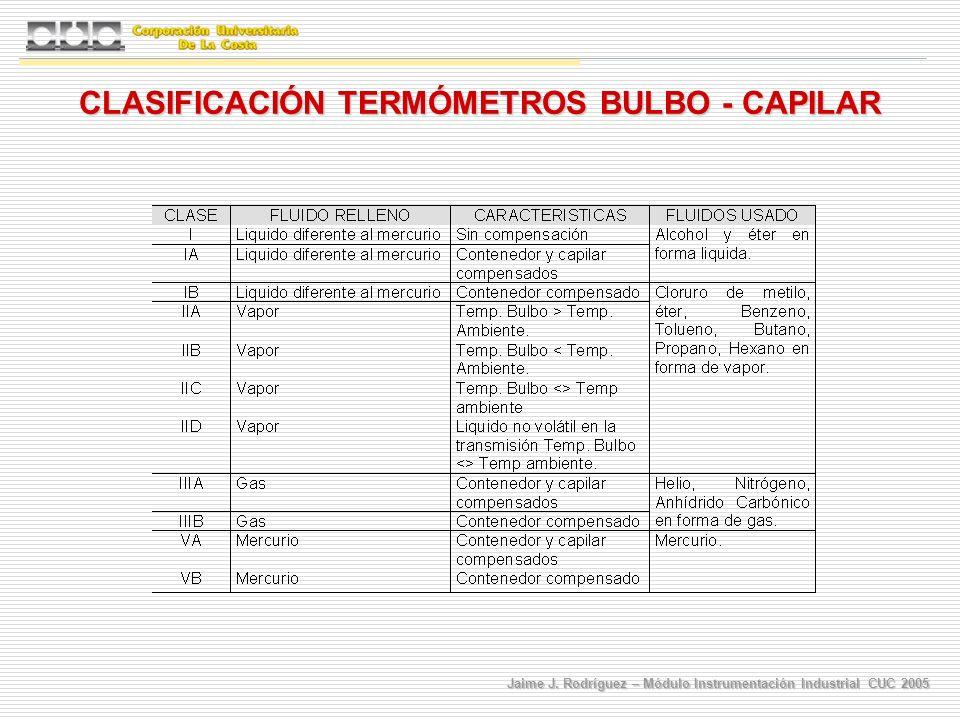 Jaime J. Rodríguez – Módulo Instrumentación Industrial CUC 2005 CLASIFICACIÓN TERMÓMETROS BULBO - CAPILAR