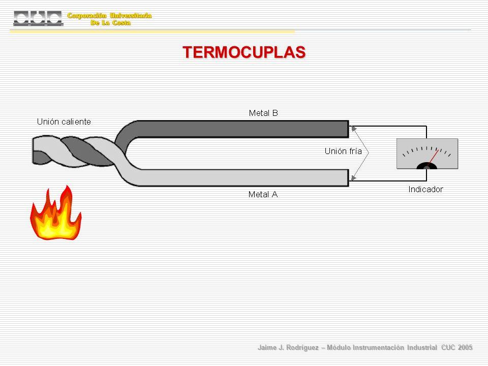 Jaime J. Rodríguez – Módulo Instrumentación Industrial CUC 2005 TERMOCUPLAS