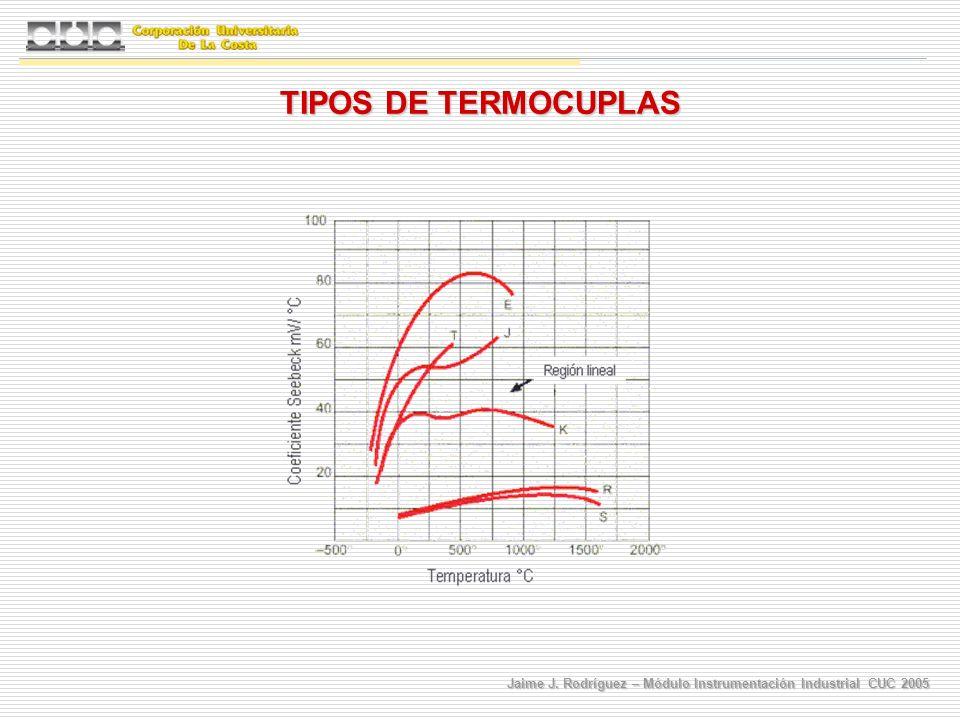 Jaime J. Rodríguez – Módulo Instrumentación Industrial CUC 2005 TIPOS DE TERMOCUPLAS