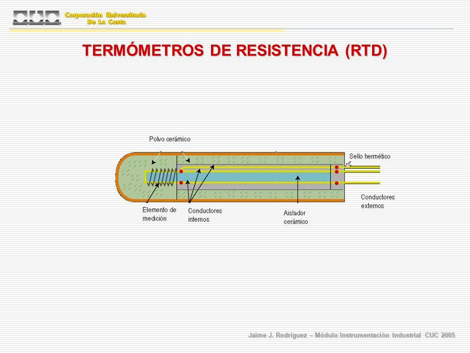 Jaime J. Rodríguez – Módulo Instrumentación Industrial CUC 2005 TERMÓMETROS DE RESISTENCIA (RTD)