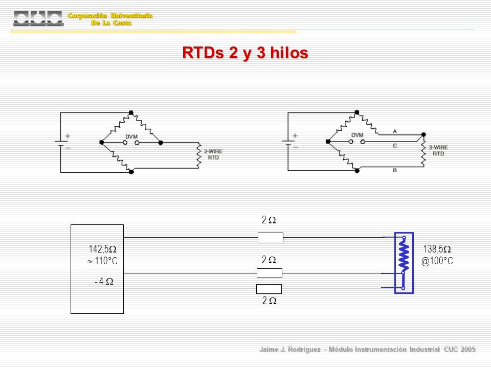 Jaime J. Rodríguez – Módulo Instrumentación Industrial CUC 2005 RTDs 2 y 3 hilos 138,5 @100°C 2 2 142,5 110°C 2 - 4