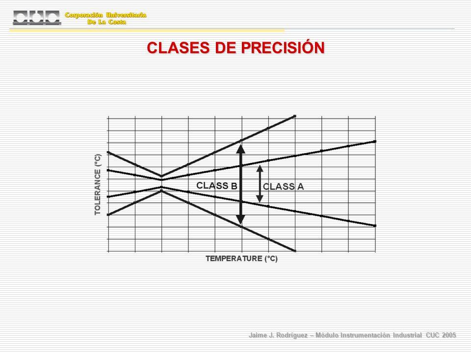 Jaime J. Rodríguez – Módulo Instrumentación Industrial CUC 2005 CLASES DE PRECISIÓN