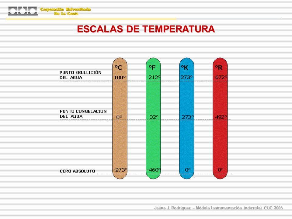 Jaime J. Rodríguez – Módulo Instrumentación Industrial CUC 2005 ESCALAS DE TEMPERATURA