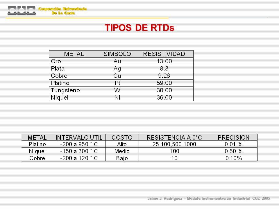 Jaime J. Rodríguez – Módulo Instrumentación Industrial CUC 2005 TIPOS DE RTDs
