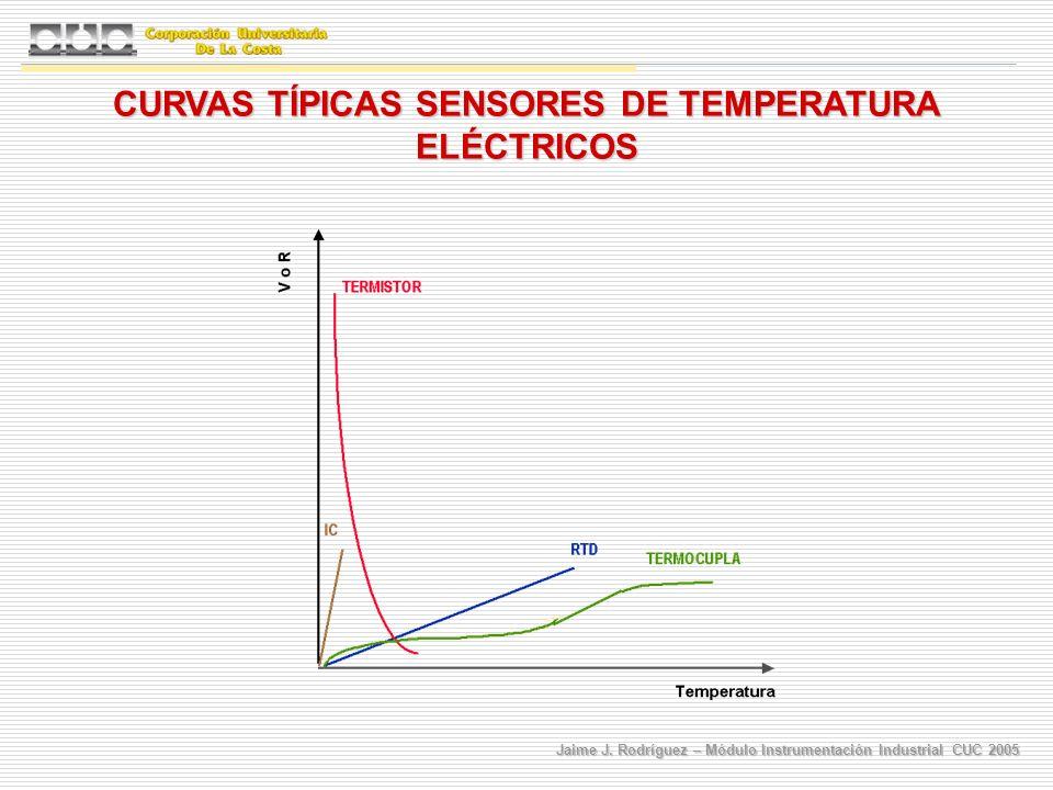 Jaime J. Rodríguez – Módulo Instrumentación Industrial CUC 2005 CURVAS TÍPICAS SENSORES DE TEMPERATURA ELÉCTRICOS