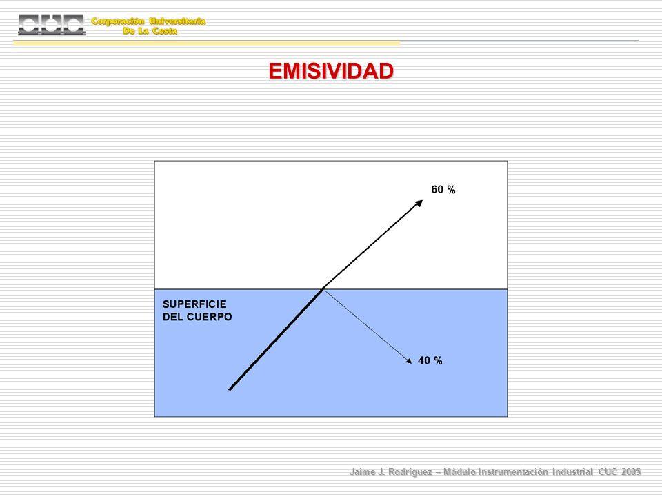 Jaime J. Rodríguez – Módulo Instrumentación Industrial CUC 2005 EMISIVIDAD