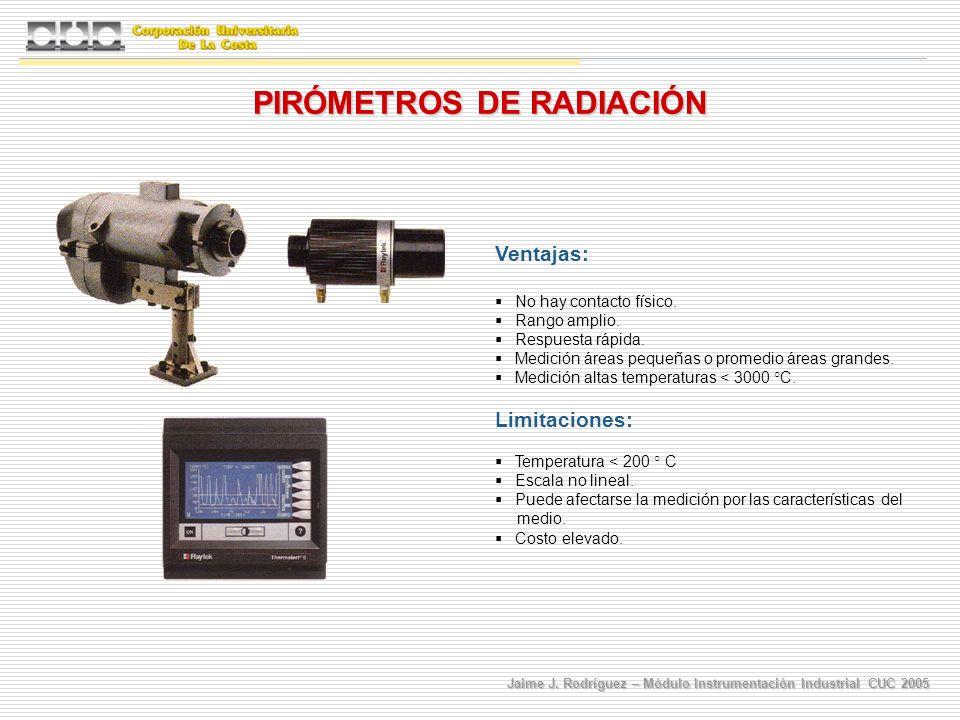 Jaime J. Rodríguez – Módulo Instrumentación Industrial CUC 2005 PIRÓMETROS DE RADIACIÓN Ventajas: No hay contacto físico. Rango amplio. Respuesta rápi