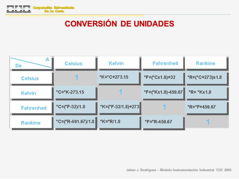 Jaime J. Rodríguez – Módulo Instrumentación Industrial CUC 2005 CONVERSIÓN DE UNIDADES
