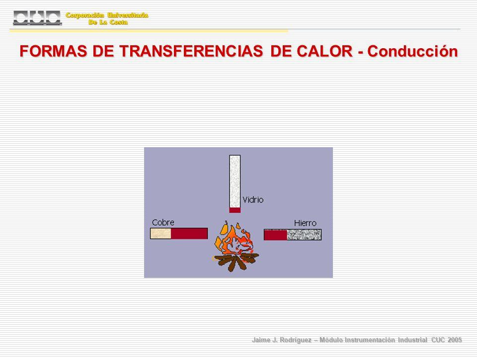 Jaime J. Rodríguez – Módulo Instrumentación Industrial CUC 2005 FORMAS DE TRANSFERENCIAS DE CALOR - Conducción