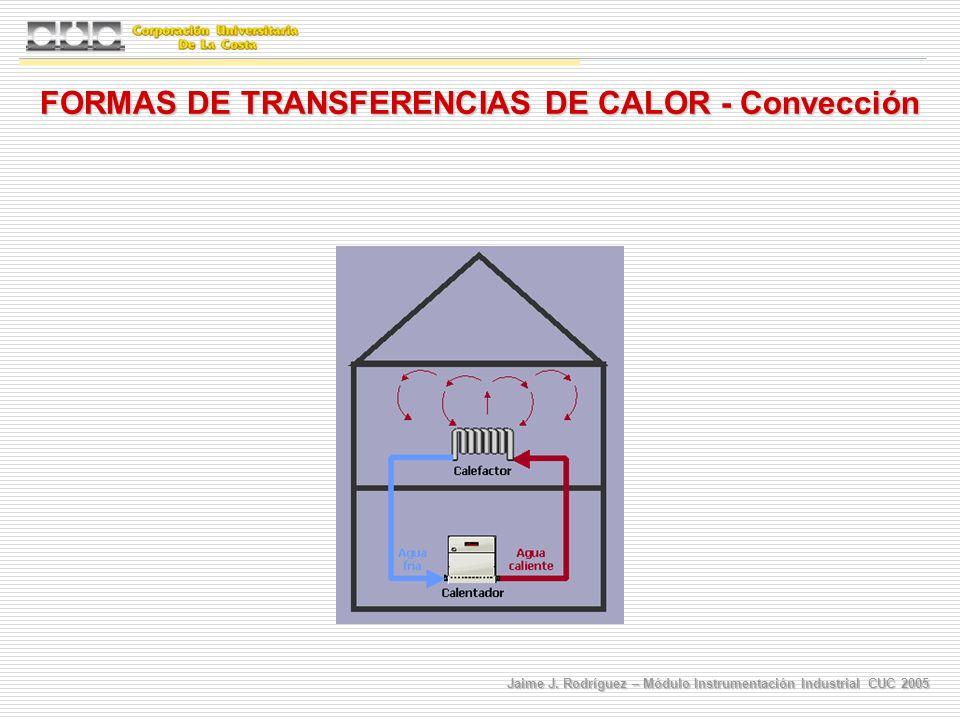 Jaime J. Rodríguez – Módulo Instrumentación Industrial CUC 2005 FORMAS DE TRANSFERENCIAS DE CALOR - Convección