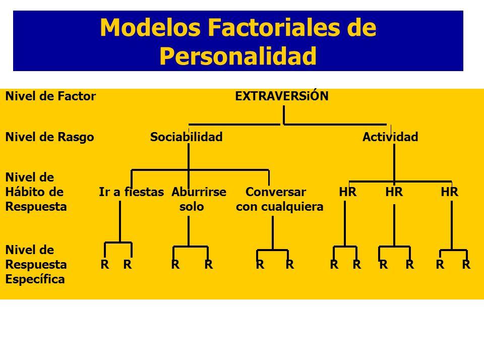 Modelos Factoriales de Personalidad Nivel de Factor EXTRAVERSiÓN Nivel de Rasgo Sociabilidad Actividad Nivel de Hábito de Ir a fiestas Aburrirse Conve
