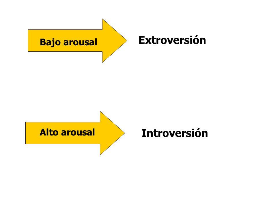 Bajo arousal Extroversión Alto arousal Introversión