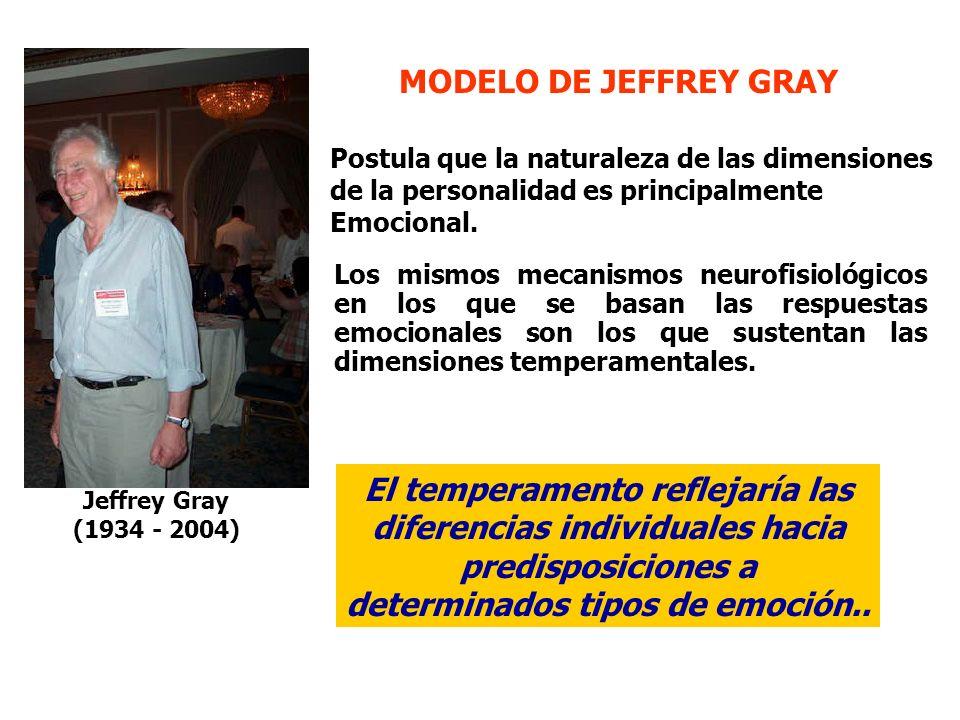 Jeffrey Gray (1934 - 2004) Postula que la naturaleza de las dimensiones de la personalidad es principalmente Emocional. MODELO DE JEFFREY GRAY El temp