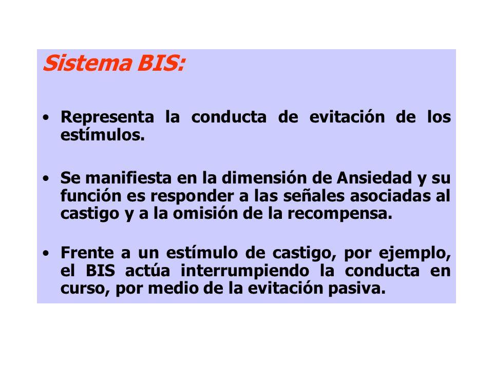 Sistema BIS: Representa la conducta de evitación de los estímulos. Se manifiesta en la dimensión de Ansiedad y su función es responder a las señales a