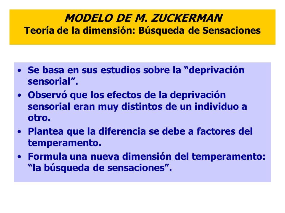 MODELO DE M. ZUCKERMAN Teoría de la dimensión: Búsqueda de Sensaciones Se basa en sus estudios sobre la deprivación sensorial. Observó que los efectos