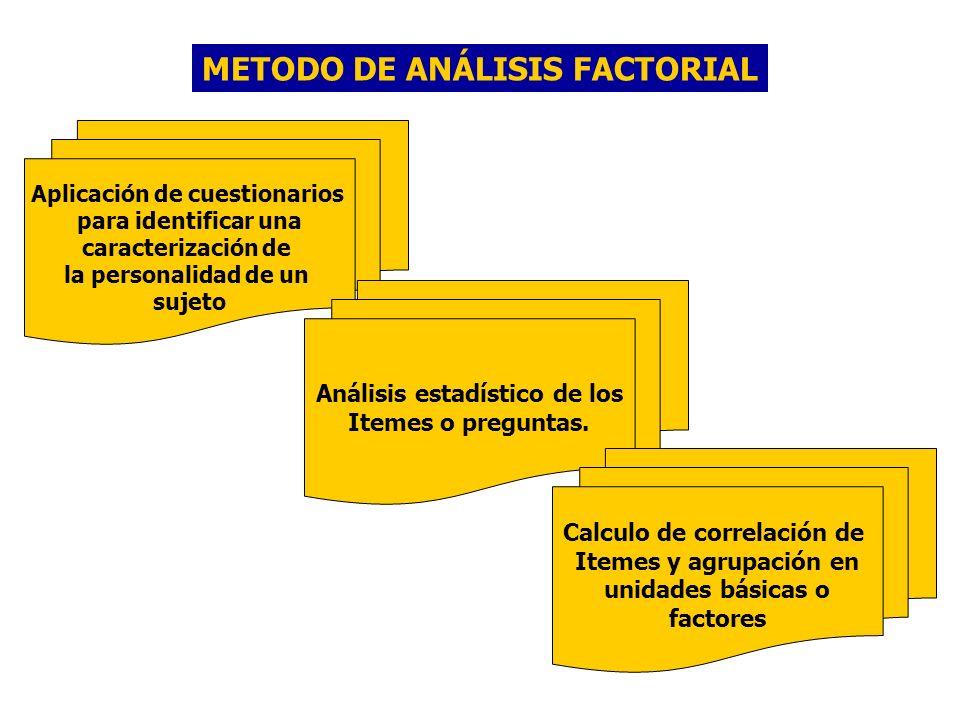 METODO DE ANÁLISIS FACTORIAL Aplicación de cuestionarios para identificar una caracterización de la personalidad de un sujeto Análisis estadístico de