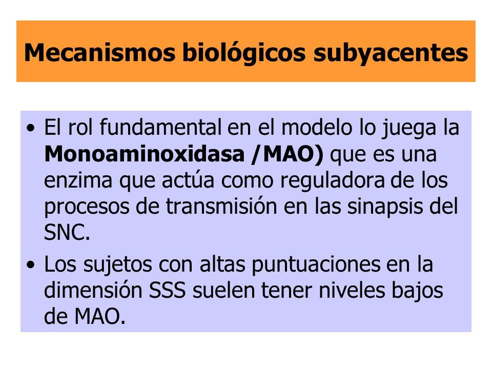 Mecanismos biológicos subyacentes El rol fundamental en el modelo lo juega la Monoaminoxidasa /MAO) que es una enzima que actúa como reguladora de los