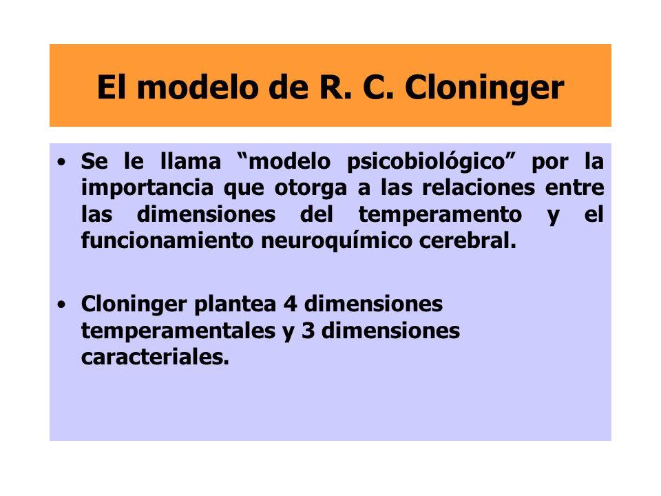 El modelo de R. C. Cloninger Se le llama modelo psicobiológico por la importancia que otorga a las relaciones entre las dimensiones del temperamento y