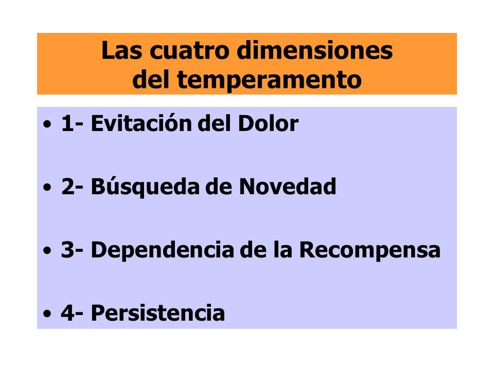 Las cuatro dimensiones del temperamento 1- Evitación del Dolor 2- Búsqueda de Novedad 3- Dependencia de la Recompensa 4- Persistencia