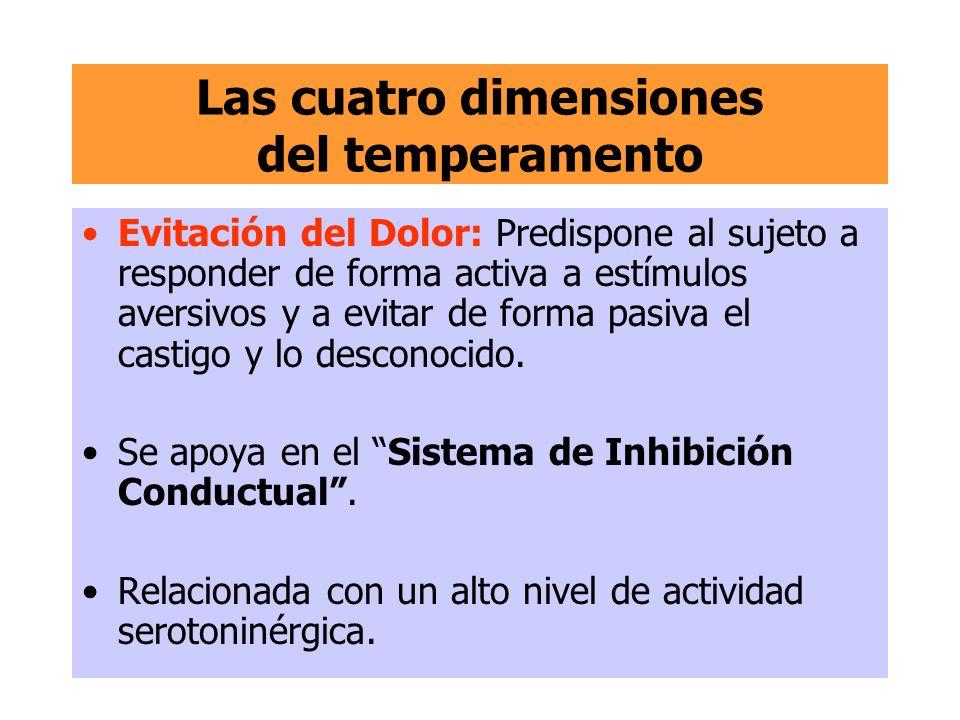 Las cuatro dimensiones del temperamento Evitación del Dolor: Predispone al sujeto a responder de forma activa a estímulos aversivos y a evitar de form