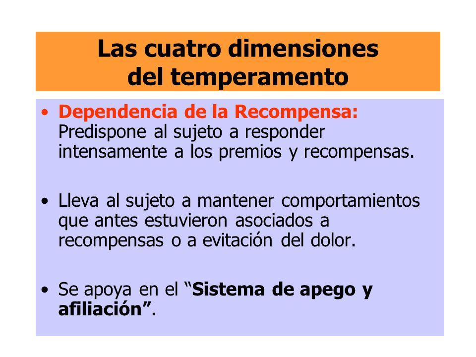 Las cuatro dimensiones del temperamento Dependencia de la Recompensa: Predispone al sujeto a responder intensamente a los premios y recompensas. Lleva