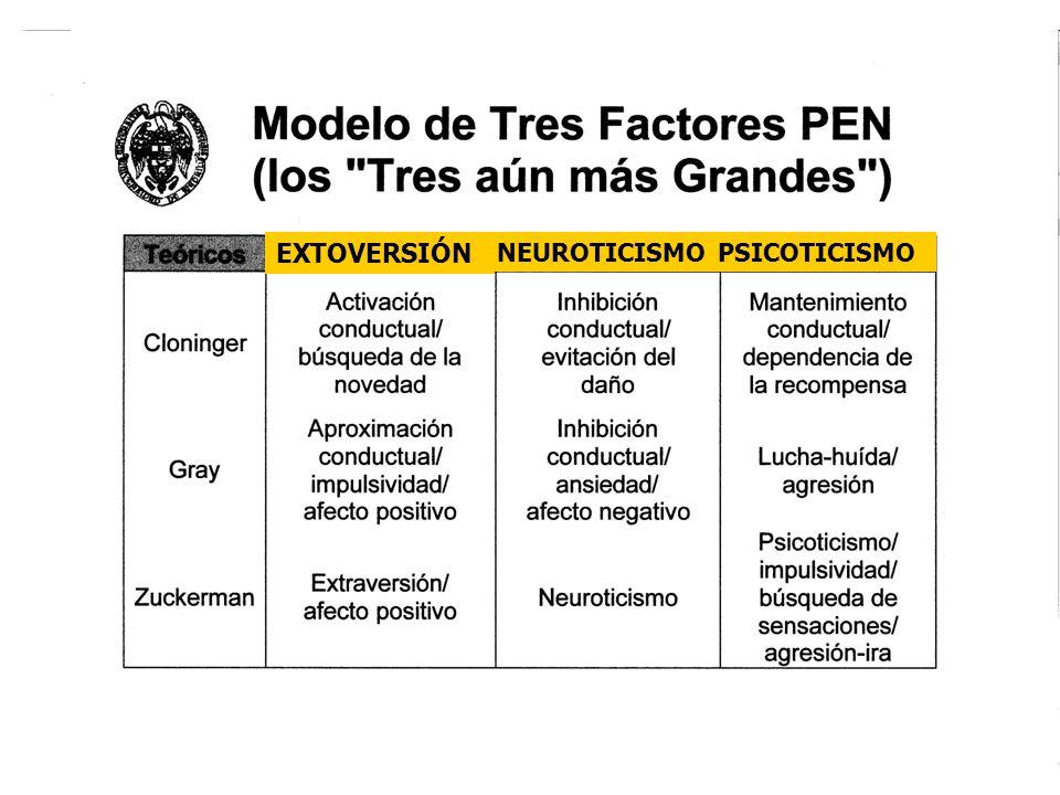 EXTOVERSIÓN NEUROTICISMOPSICOTICISMO