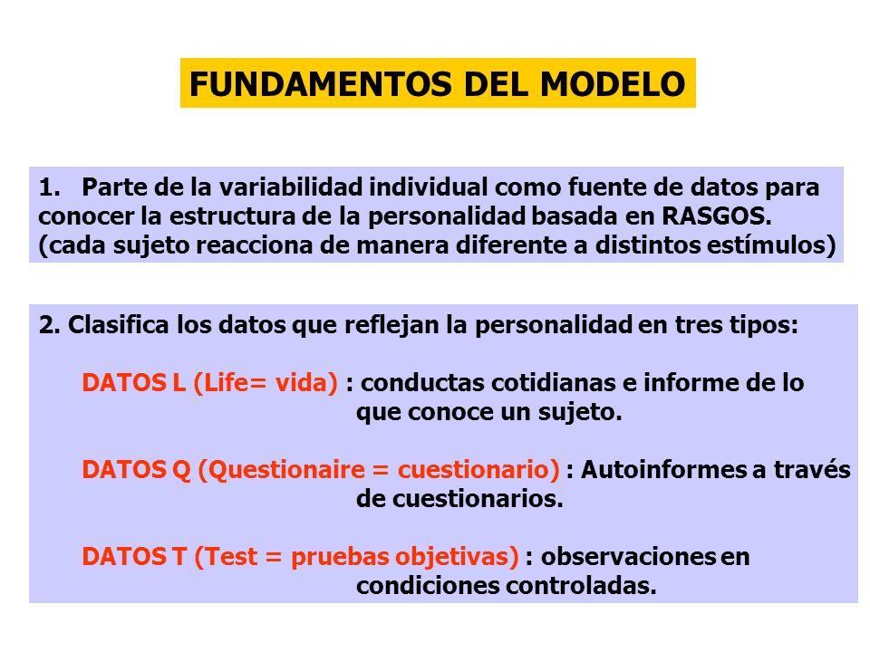 FUNDAMENTOS DEL MODELO 1.Parte de la variabilidad individual como fuente de datos para conocer la estructura de la personalidad basada en RASGOS. (cad