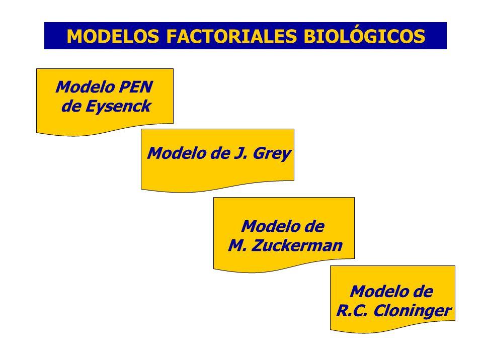 MODELOS FACTORIALES BIOLÓGICOS Modelo PEN de Eysenck Modelo de J. Grey Modelo de M. Zuckerman Modelo de R.C. Cloninger
