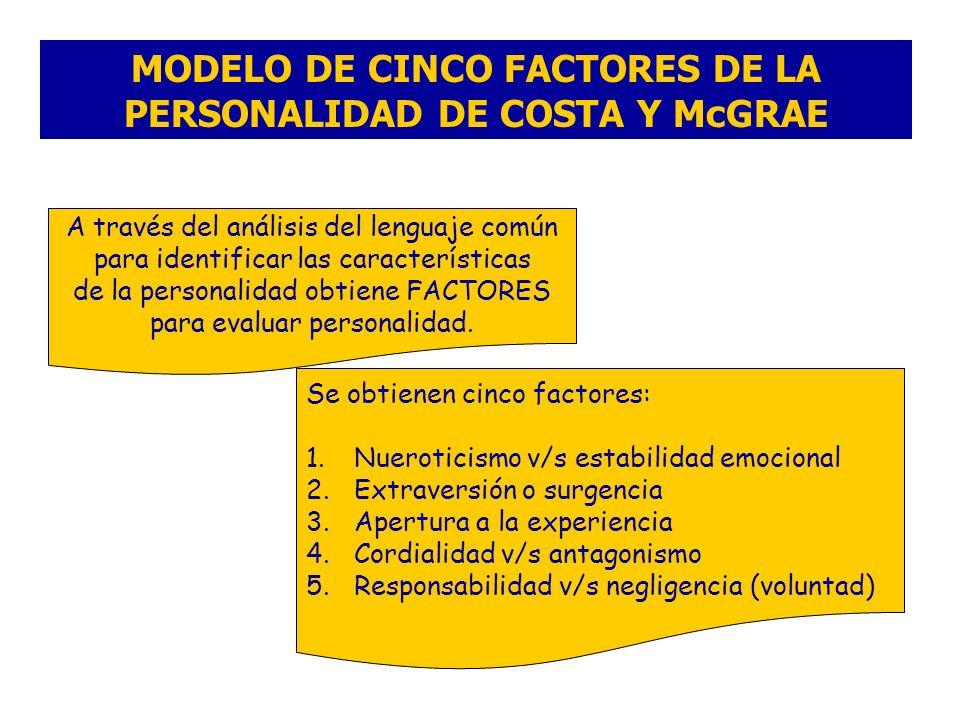 MODELO DE CINCO FACTORES DE LA PERSONALIDAD DE COSTA Y McGRAE A través del análisis del lenguaje común para identificar las características de la pers