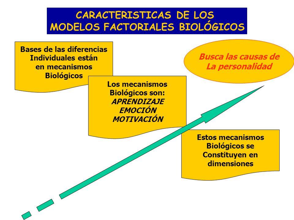 CARACTERISTICAS DE LOS MODELOS FACTORIALES BIOLÓGICOS Bases de las diferencias Individuales están en mecanismos Biológicos Los mecanismos Biológicos s